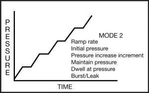 Mode 2: Increasing Step Mode