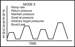 Mode 5: Custom Mode